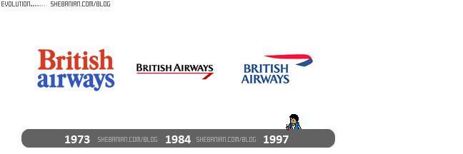 British Airways logo evolution
