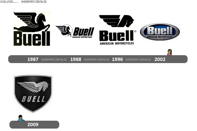 Buell logo evolution