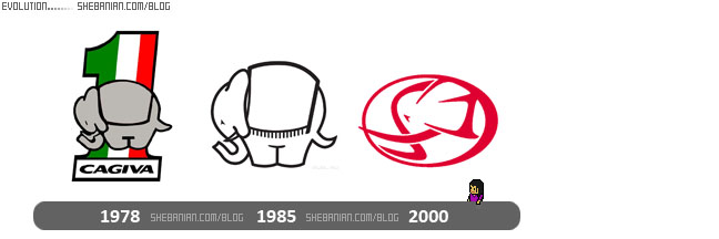 Cagiva logo evolution