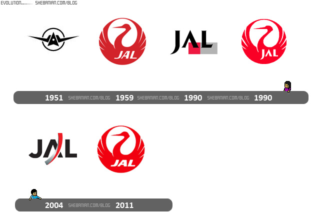 JAL logo evolution
