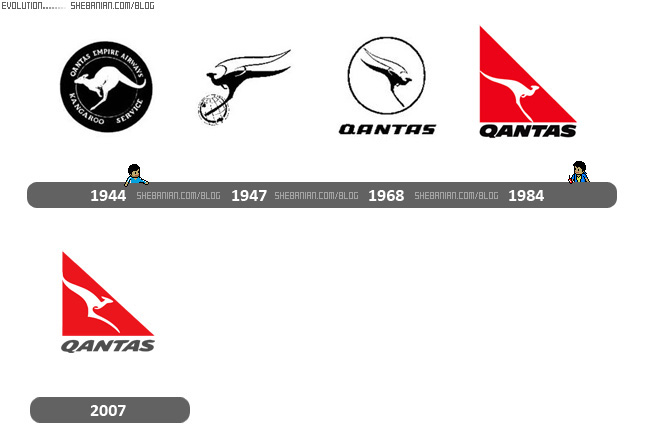 Qantas logo evolution
