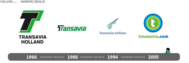 Transavia logo evolution